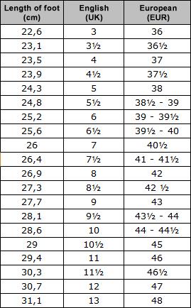 Size-chart-UK